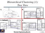 hierarchical clustering 1 tree view