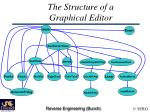 the structure of a graphical editor