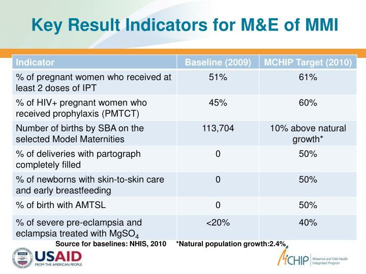 Key Result Indicators for M&E of MMI