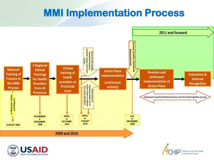 MMI Implementation Process