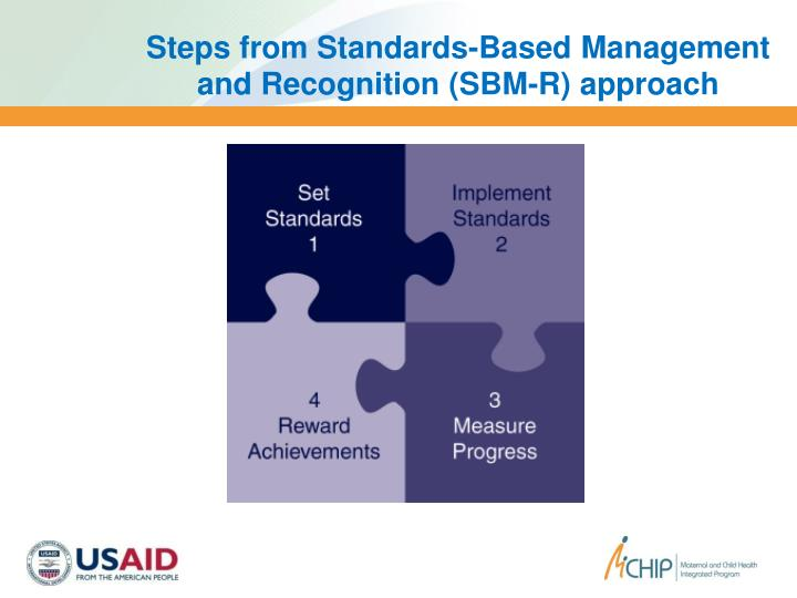 Steps from Standards-Based Management and Recognition (SBM-R) approach