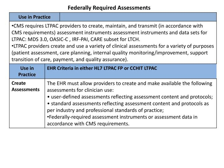 Federally Required Assessments