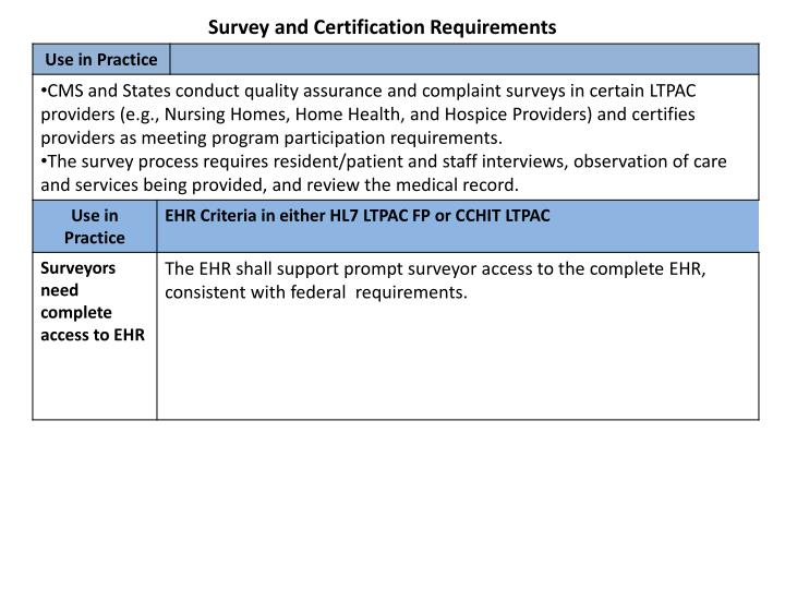 Survey and Certification Requirements