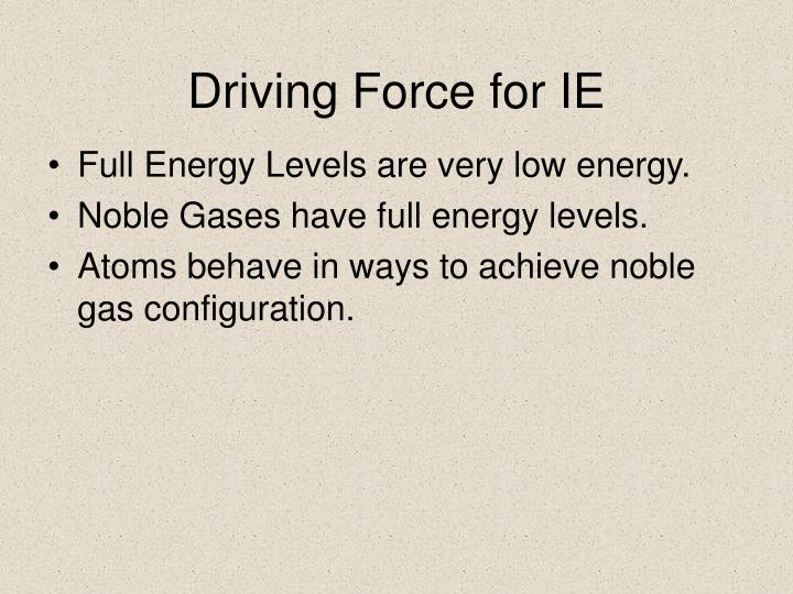 Driving Force for IE