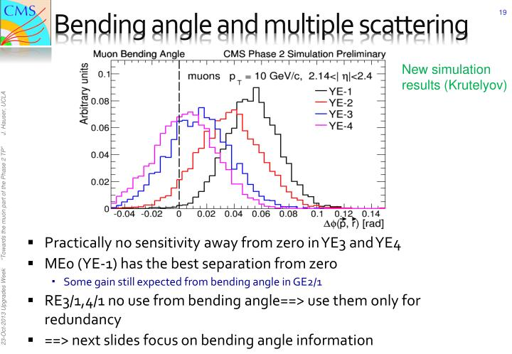 Bending angle and multiple scattering