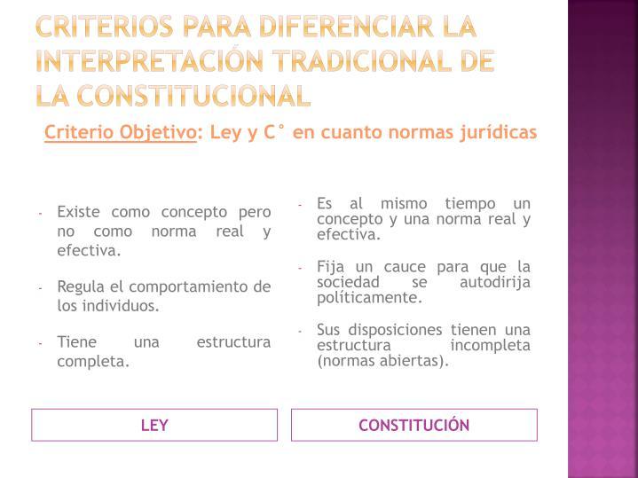 Criterios para diferenciar la interpretación tradicional de la constitucional