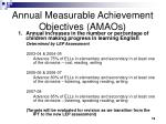 annual measurable achievement objectives amaos1