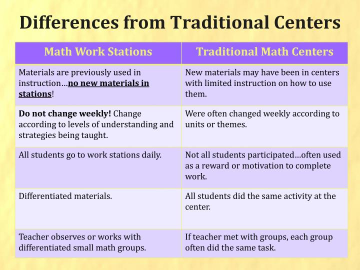 Differences from Traditional Centers
