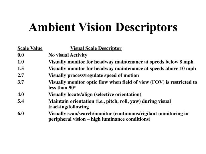 Ambient Vision Descriptors