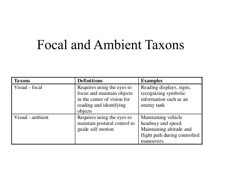 Focal and Ambient Taxons