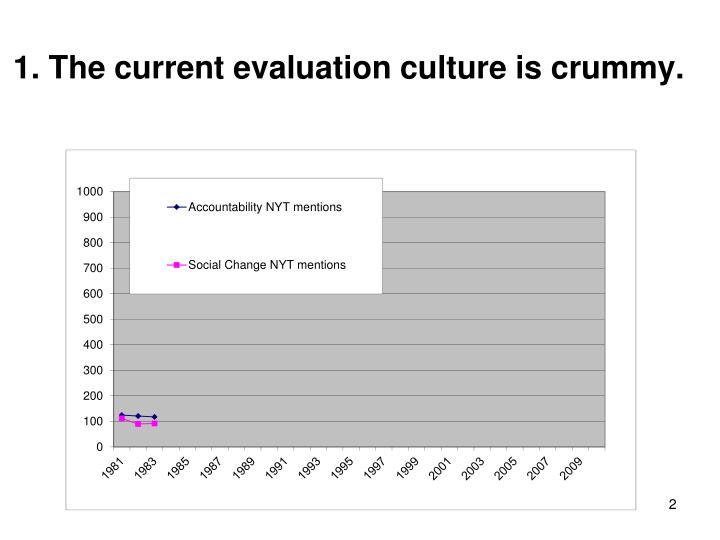1 the current evaluation culture is crummy