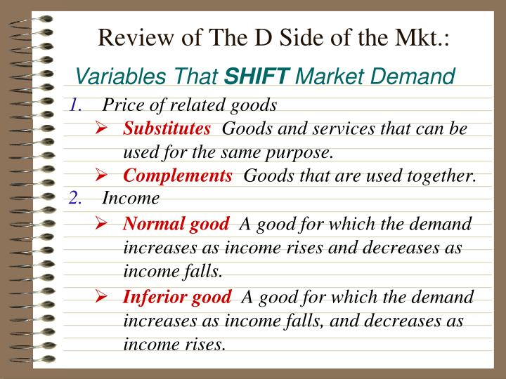 Review of The D Side of the Mkt.: