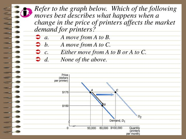Refer to the graph below.  Which of the following moves best describes what happens when a change in the price of printers affects the market demand for printers?