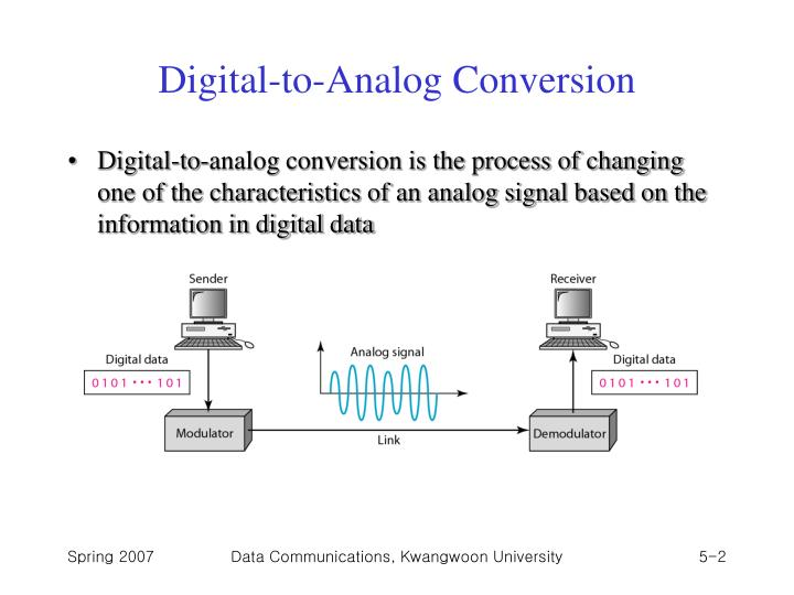 analog to digital imaging essay Digital to analog and analog to digital conversions this section will describe analog and digital transmissions, what they are, and the conversions of the two analog transmission analog transmission is the traditional method of sending and receiving telecommunications signals.