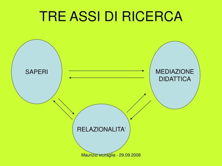 TRE ASSI DI RICERCA