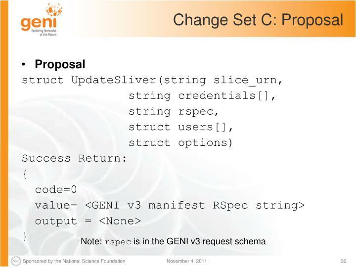 Change Set C: Proposal