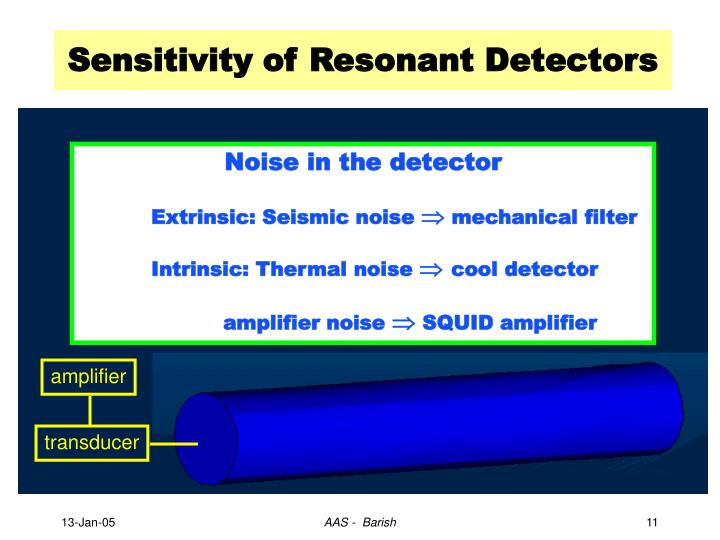 Sensitivity of Resonant Detectors