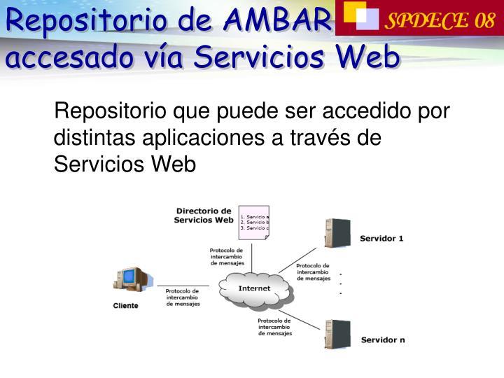 Repositorio de AMBAR accesado vía Servicios Web