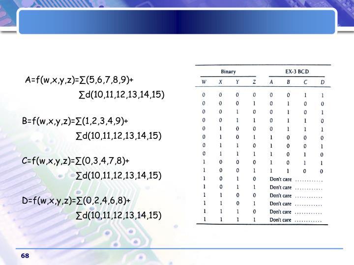 A=f(w,x,y,z)=∑(5,6,7,8,9)+