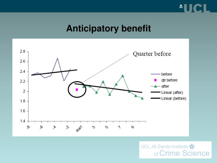 Anticipatory benefit