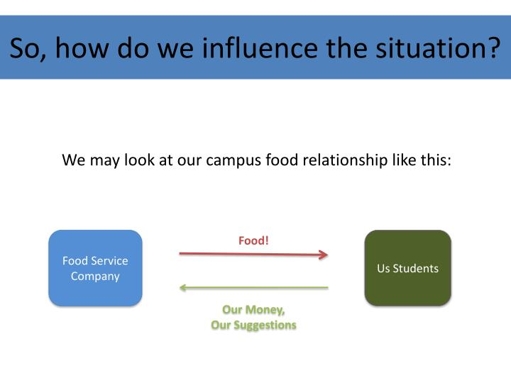 So, how do we influence the situation?