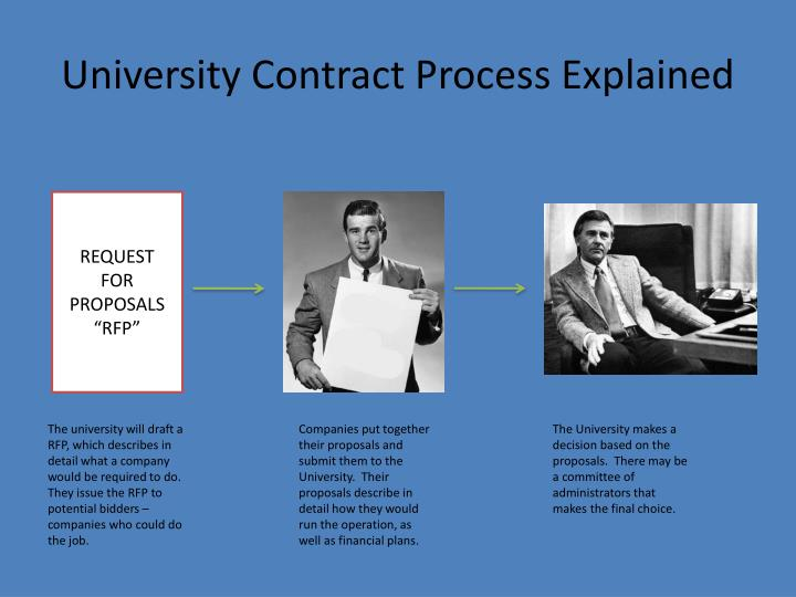 University Contract Process Explained