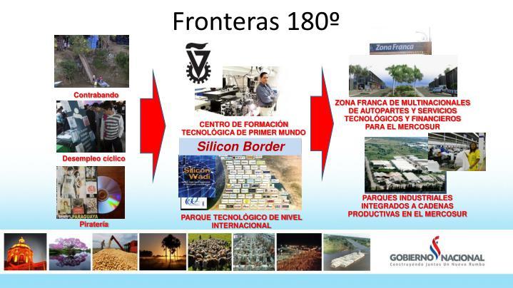 Fronteras 180º