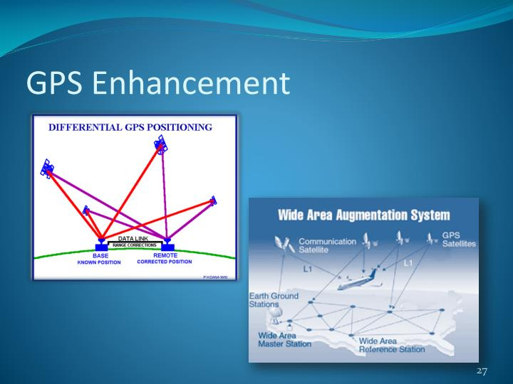 GPS Enhancement