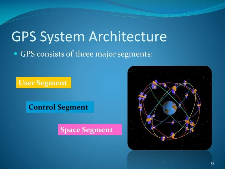 GPS System Architecture