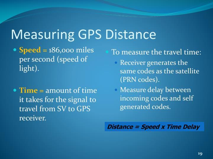 Measuring GPS Distance