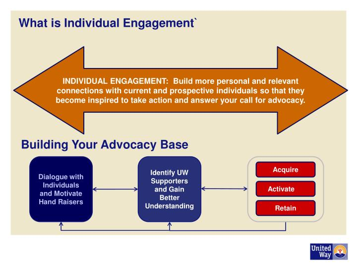 What is Individual Engagement`