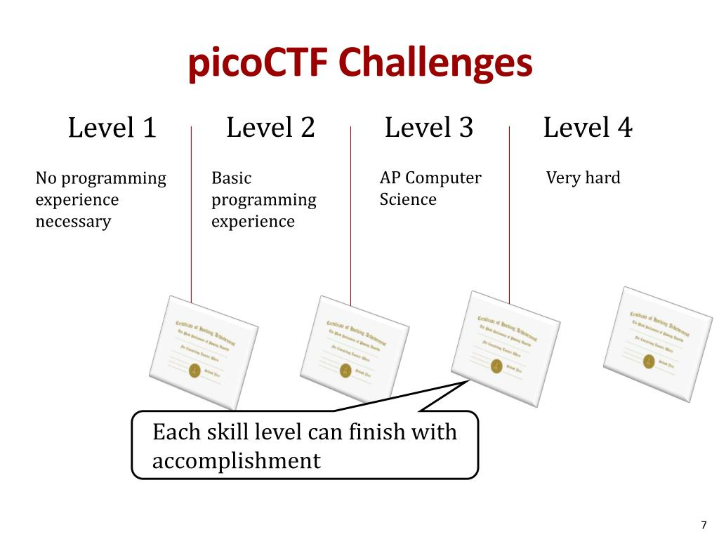 PPT - picoCTF: A Game-Based Computer Security Competition