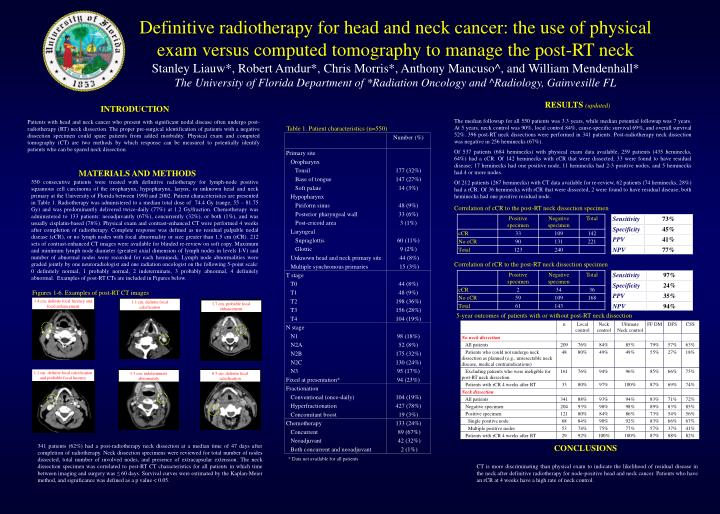Definitive radiotherapy for head and neck cancer: the use of physical