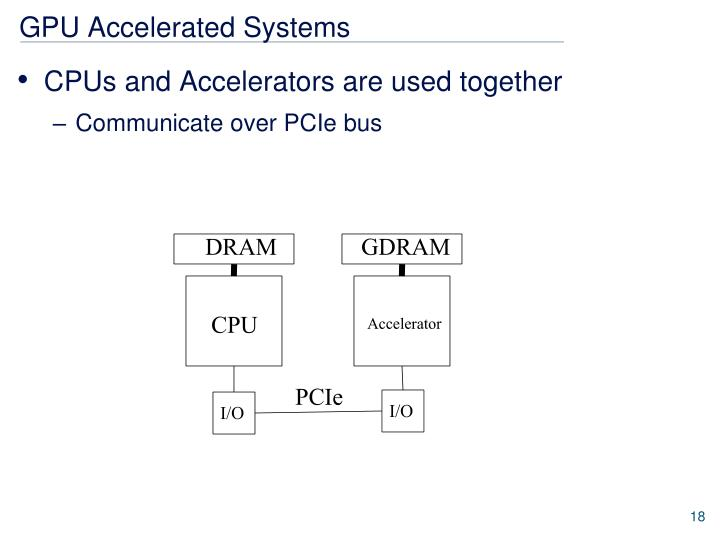 GPU Accelerated Systems