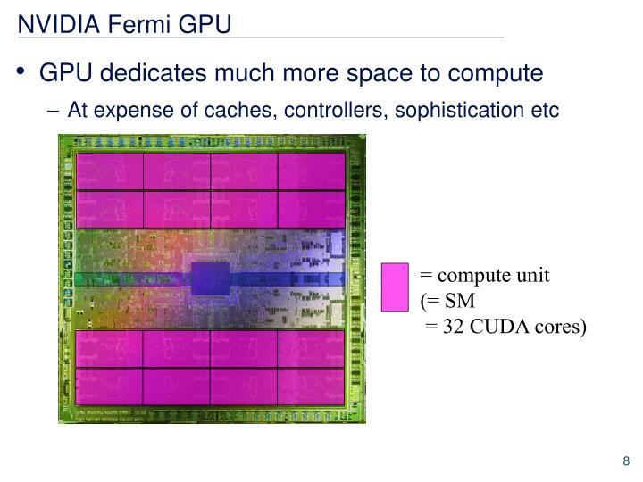 NVIDIA Fermi GPU