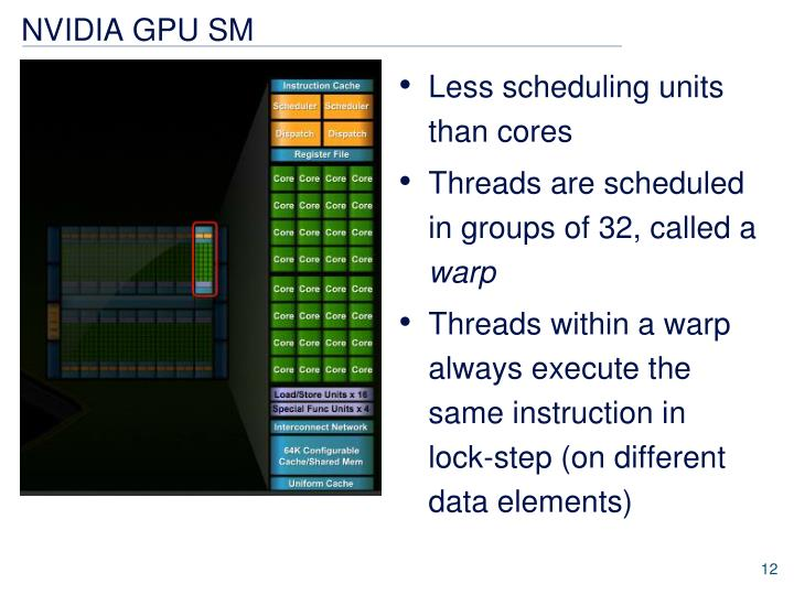 NVIDIA GPU SM