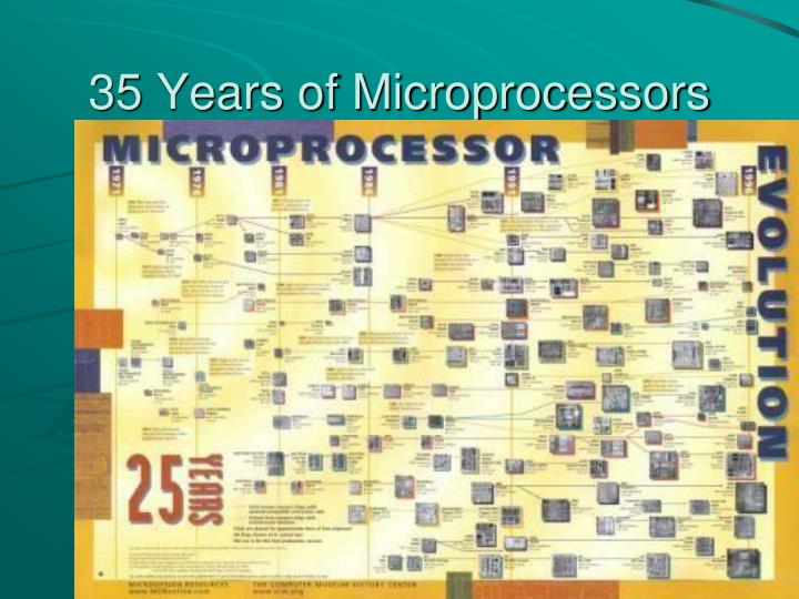 35 Years of Microprocessors