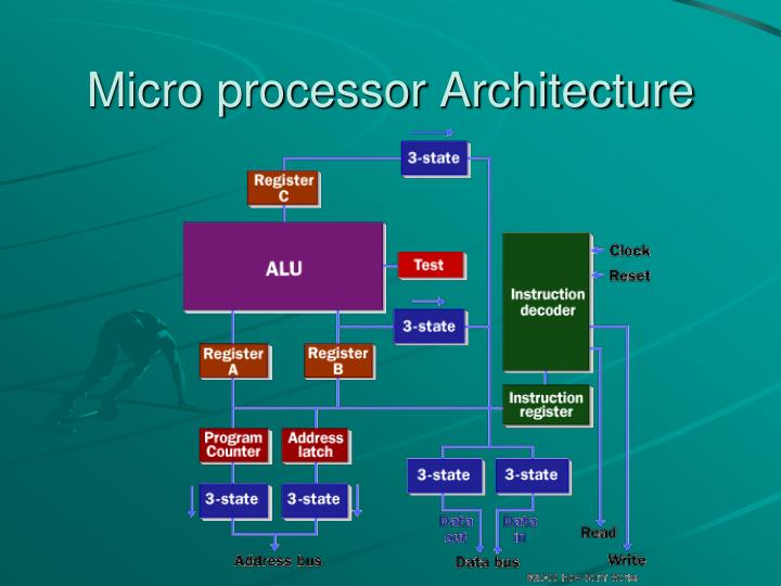 Micro processor Architecture