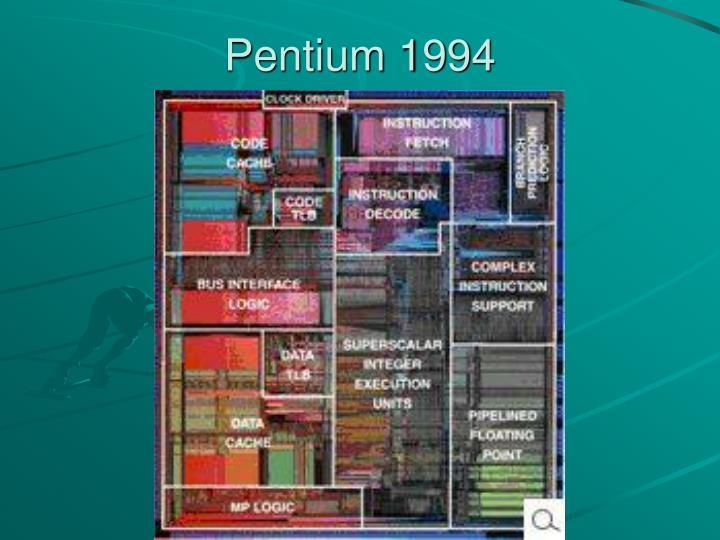 Pentium 1994