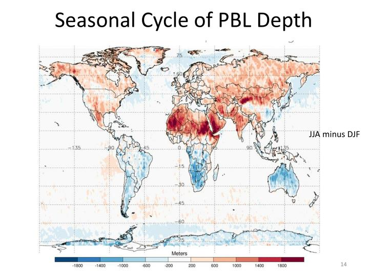 Seasonal Cycle of PBL Depth