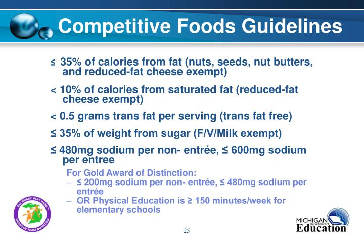 Competitive Foods Guidelines