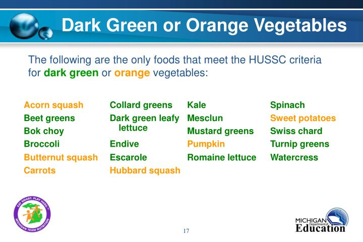 Dark Green or Orange Vegetables