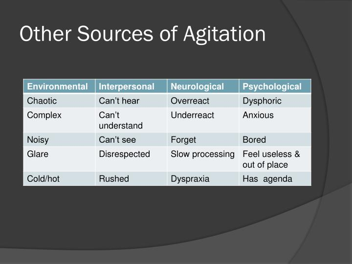 Other Sources of Agitation