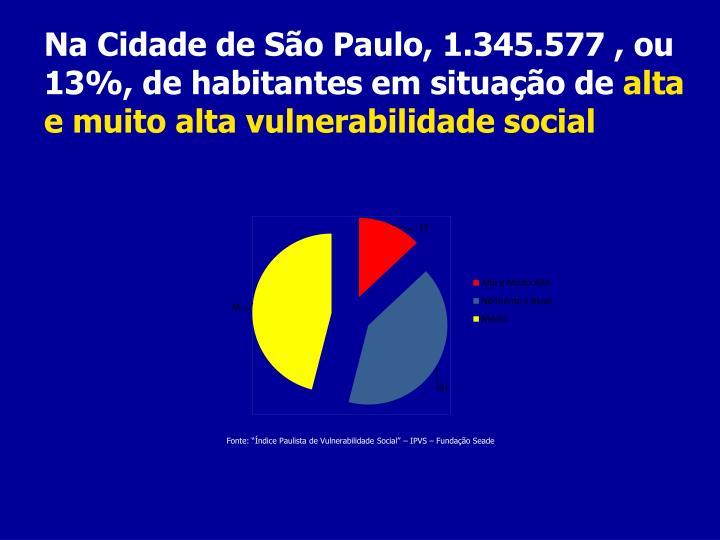 Na Cidade de São Paulo, 1.345.577 , ou 13%, de habitantes em situação de