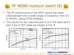 rf mems multiport switch 6