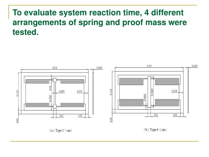 To evaluate system reaction time, 4 different arrangements of spring and proof mass were tested.