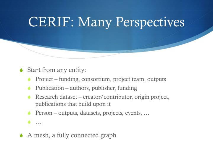 CERIF: Many Perspectives