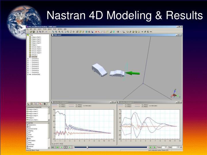 Nastran 4D Modeling & Results