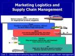marketing logistics and supply chain management4