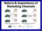 nature importance of marketing channels2